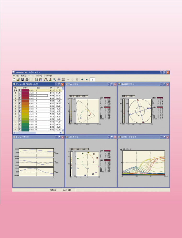 色彩管理ソフトウェアColor Mate 5画像